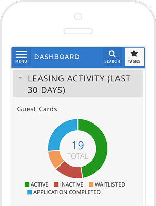 A screenshot of an AppFolio 30-day leasing activity dashboard, displayed on a mobile phone.
