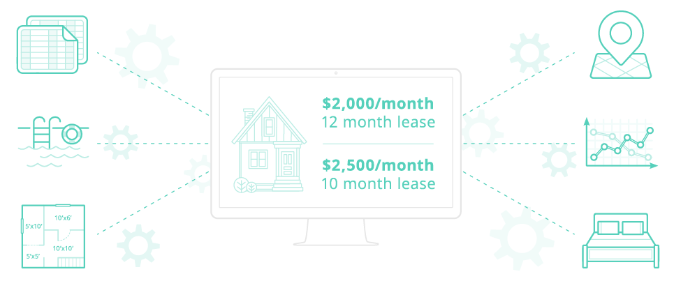 Maximize Your Rental Income with AppFolio